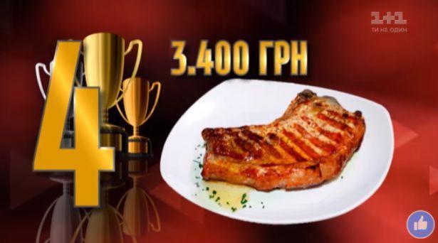 Назвали ТОП-5 самых дорогих блюд в ресторанах Киева