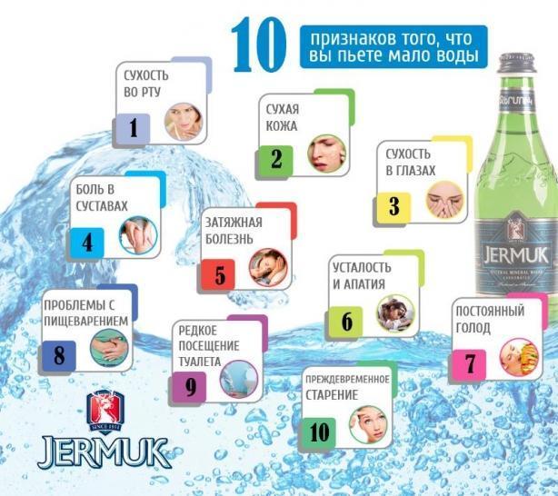 10 признаков того, что вы пьете мало воды
