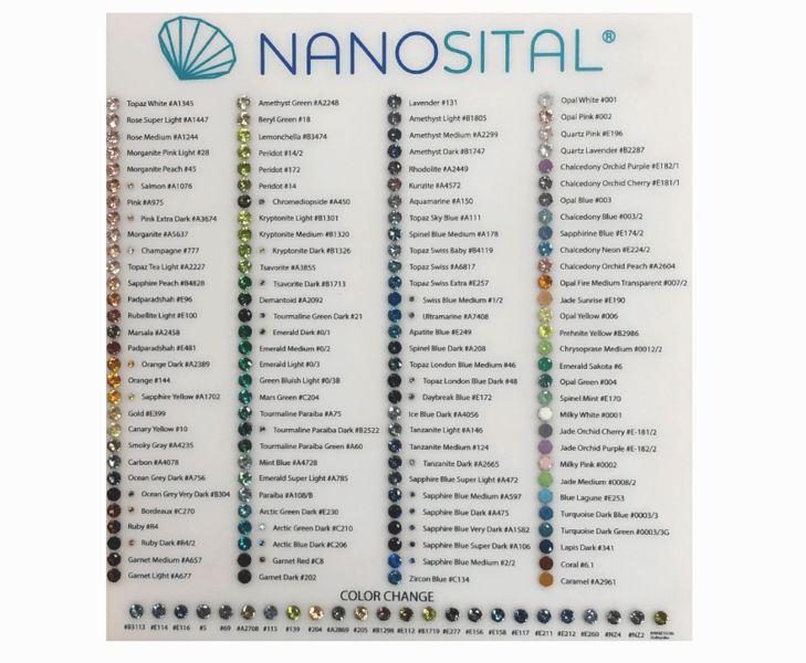 Наноситал — синтетический материал премиум класса